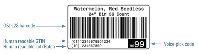 Printing Barcodes on Fruits and Vegetables