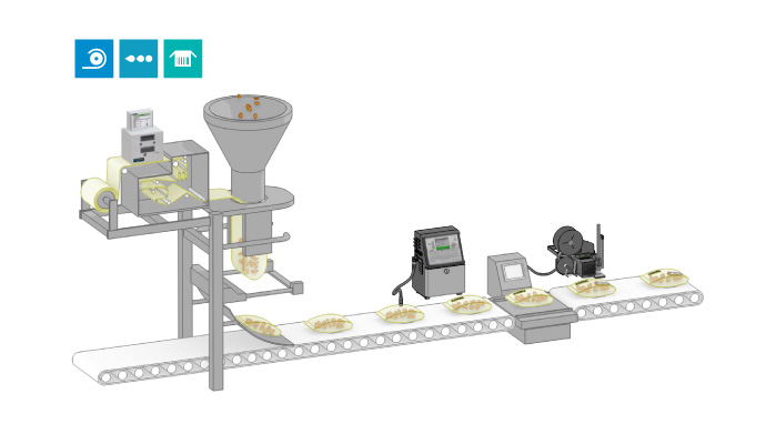 Line Integration with Vertical Form Fill and Seal Machines in Meat and Poultry
