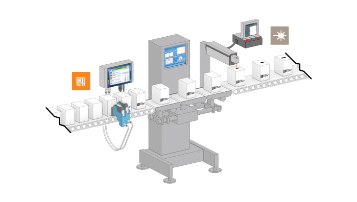 Line Integration of Videojet Printers with Checkweigher