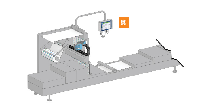 Line Integration of Videojet Printers with Thermoformers