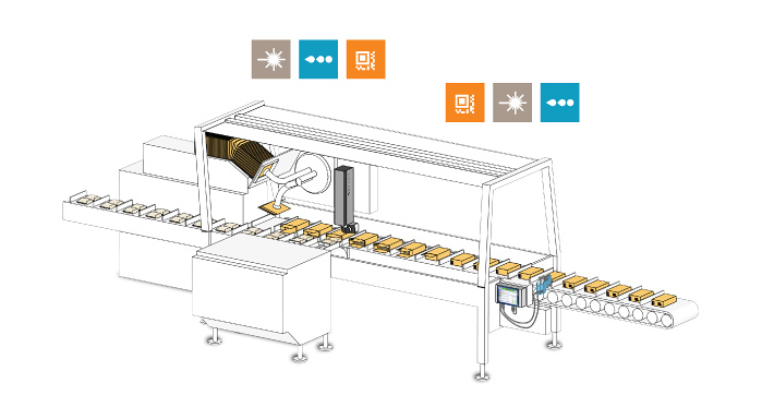 Line Integration of Videojet Printers with Carton Machines