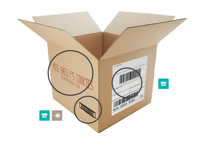 Printing on Cartons, Boxes and Cases