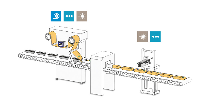 Line Integration of Videojet Printers with Packaging Printers
