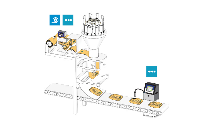 Line Integration of Videojet Printers with Vertical Form Fill and Seal Machines