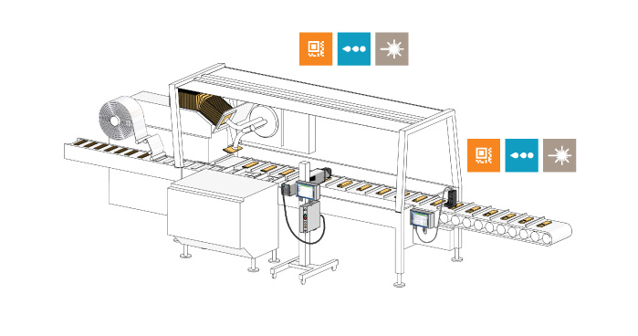 Line integration for printing on candy & confectionary cartons